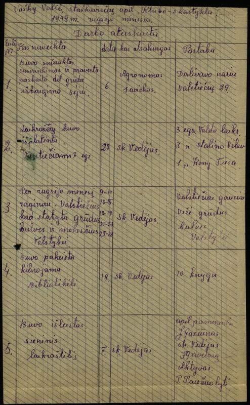 Vaškų vlsč. Staškavičių k. klubo-skaityklos darbo ataskaita, 1949 m. rugsėjo mėn.