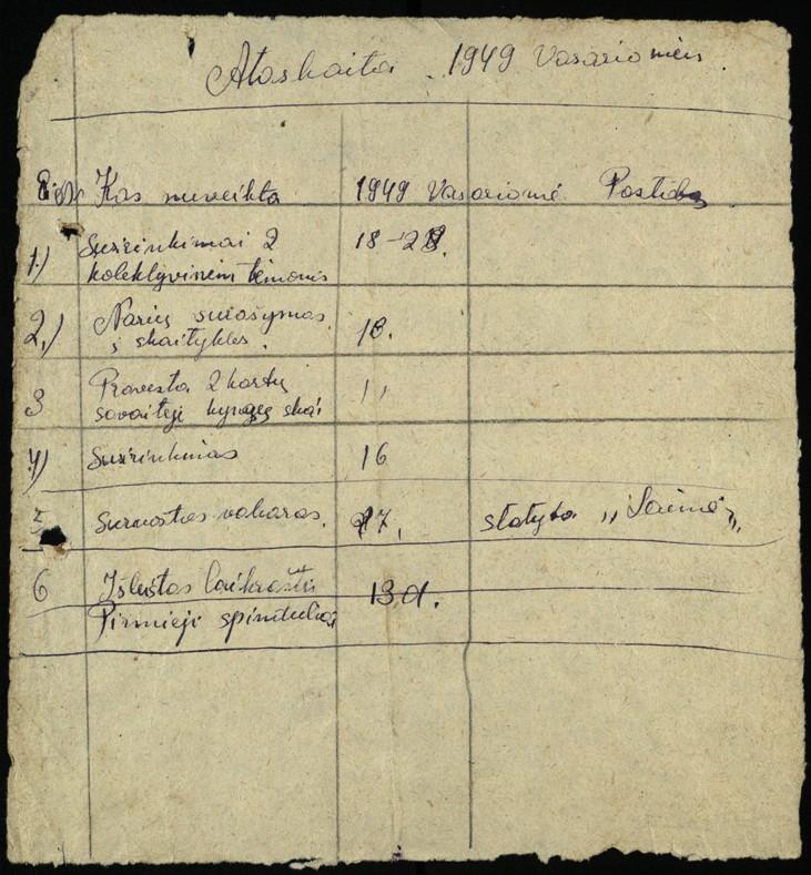 Vaškų vlsč. Staškavičių k. klubo-skaityklos ataskaita, 1949 m. vasario mėn.