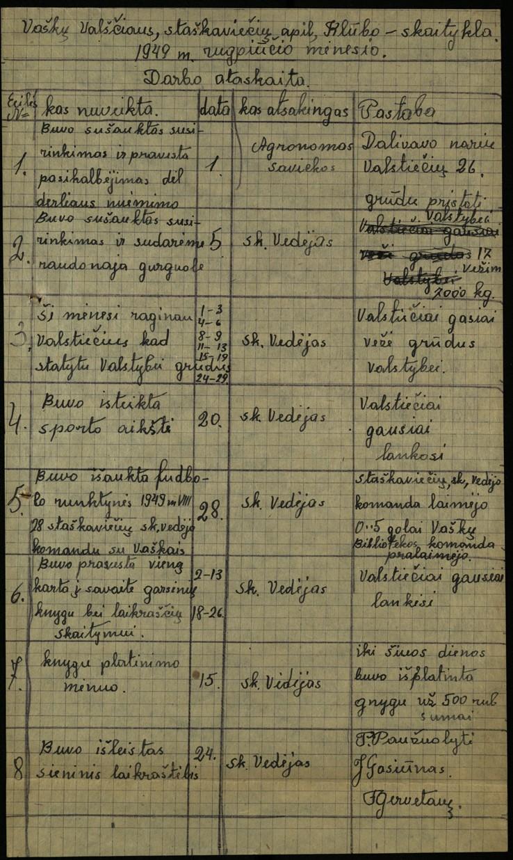Vaškų vlsč. Staškavičių k. klubo-skaityklos darbo ataskaita, 1949 m. rugpjūčio mėn.