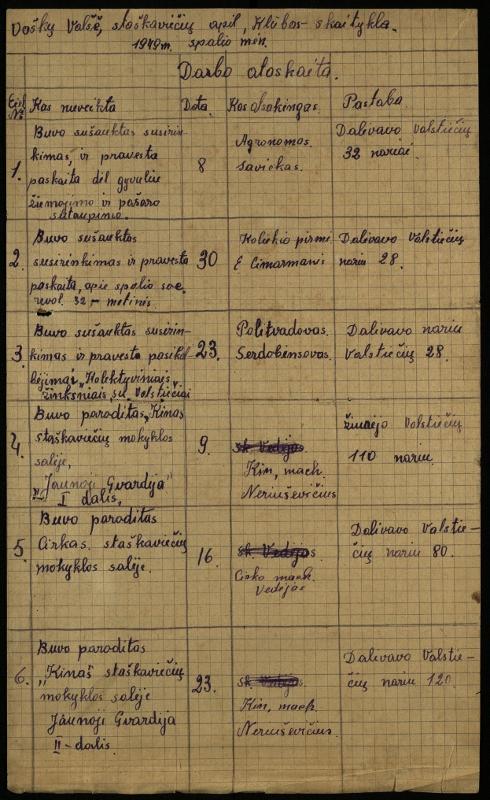 Vaškų vlsč. Staškavičių k. klubo-skaityklos darbo ataskaita, 1949 m. spalio mėn.