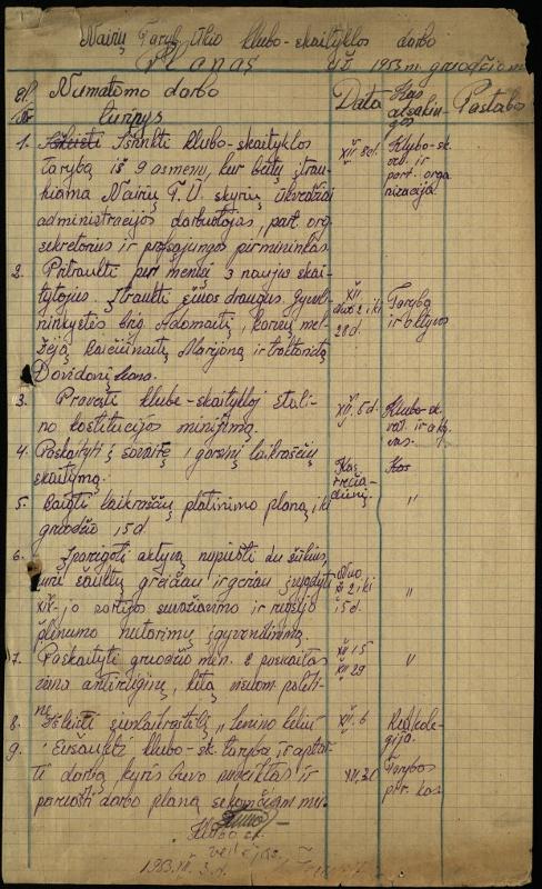Linkuvos r. Nairių Tarybinio ūkio klubo-skaityklos darbo planas, 1953 m. gruodžio mėn.