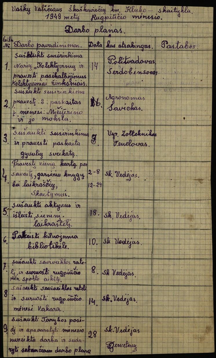 Vaškų vlsč. Staškavičių k. klubo-skaityklos darbo planas, 1949 m. rugpjūčio mėn.