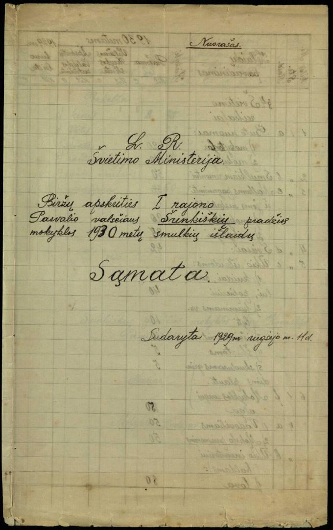 Biržų apskrities I rajono Šunkiškių pradžios mokyklos 1930 metų smulkių išlaidų sąmata, sudaryta 1929 metų rugsėjo 11 dieną