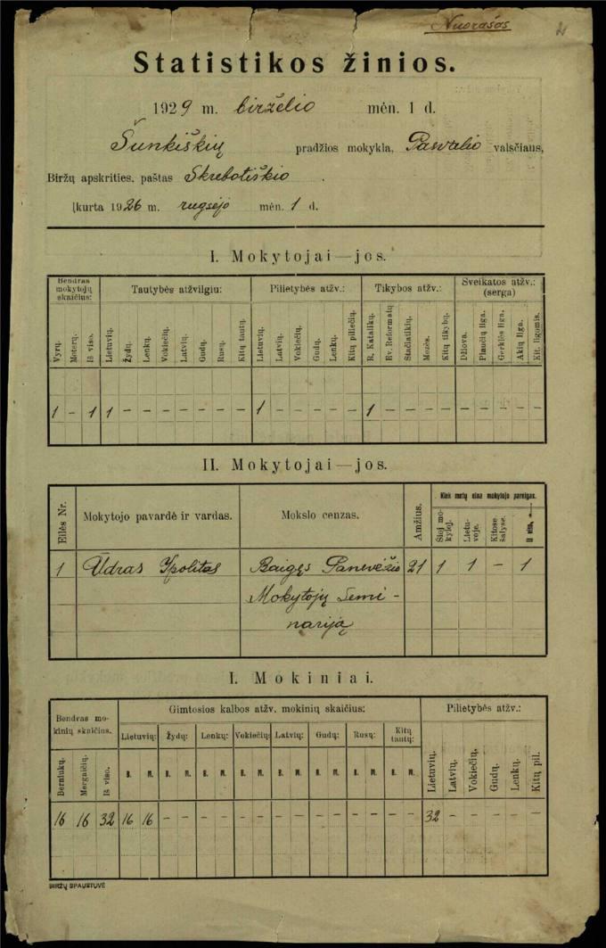 Šunkiškių pradžios mokyklos 1929 metų birželio 1 dienos statistikos žinios