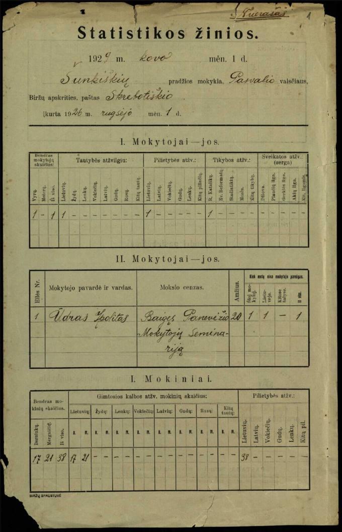 Šunkiškių pradžios mokyklos 1929 metų kovo 1 dienos statistikos žinios
