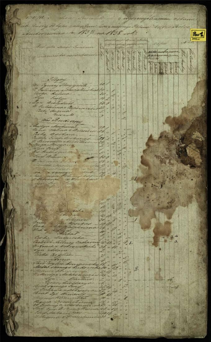 Pušaloto Romos katalikų bažnyčios 1837 metų parapijiečių sąrašas