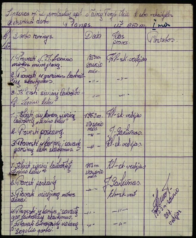 Linkuvos r. Dvaralaukių apyl. Nairių Tarybinio ūkio klubo-skaityklos ketvirtinis darbo planas, 1953 m. sausio mėn.
