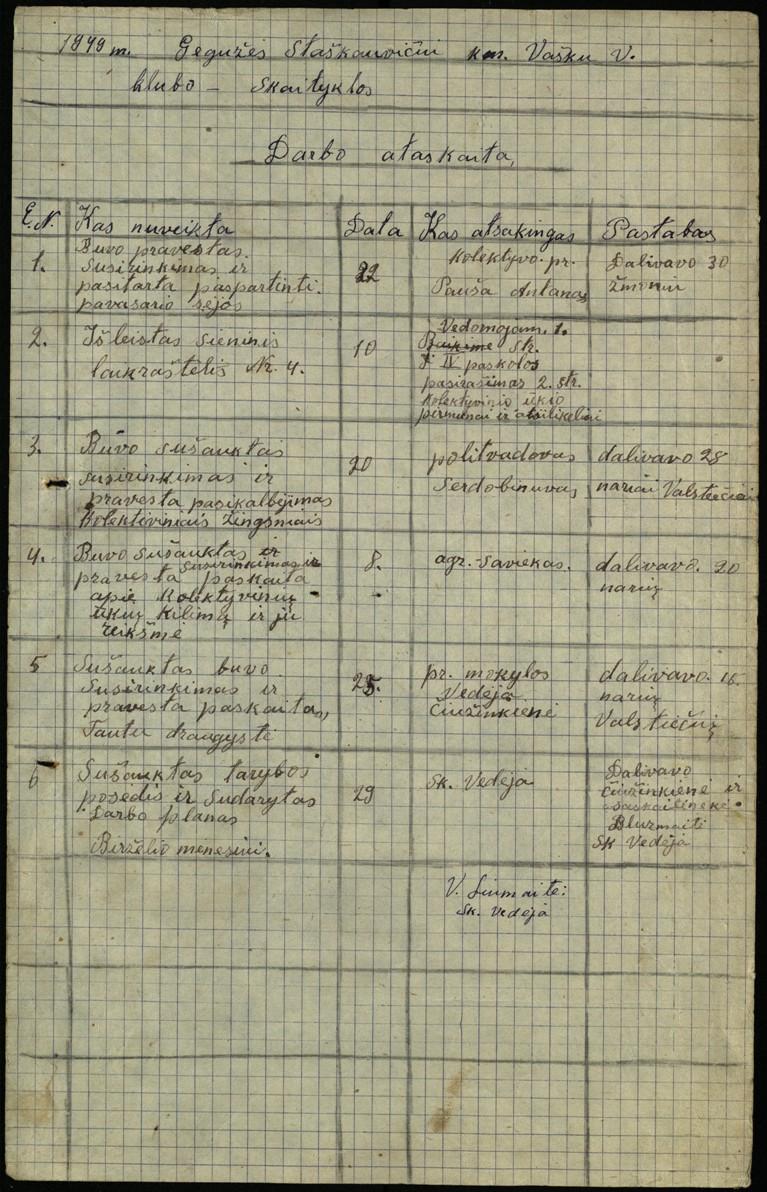 Vaškų vlsč. Staškavičių k. klubo-skaityklos darbo ataskaita, 1949 m. gegužės mėn.