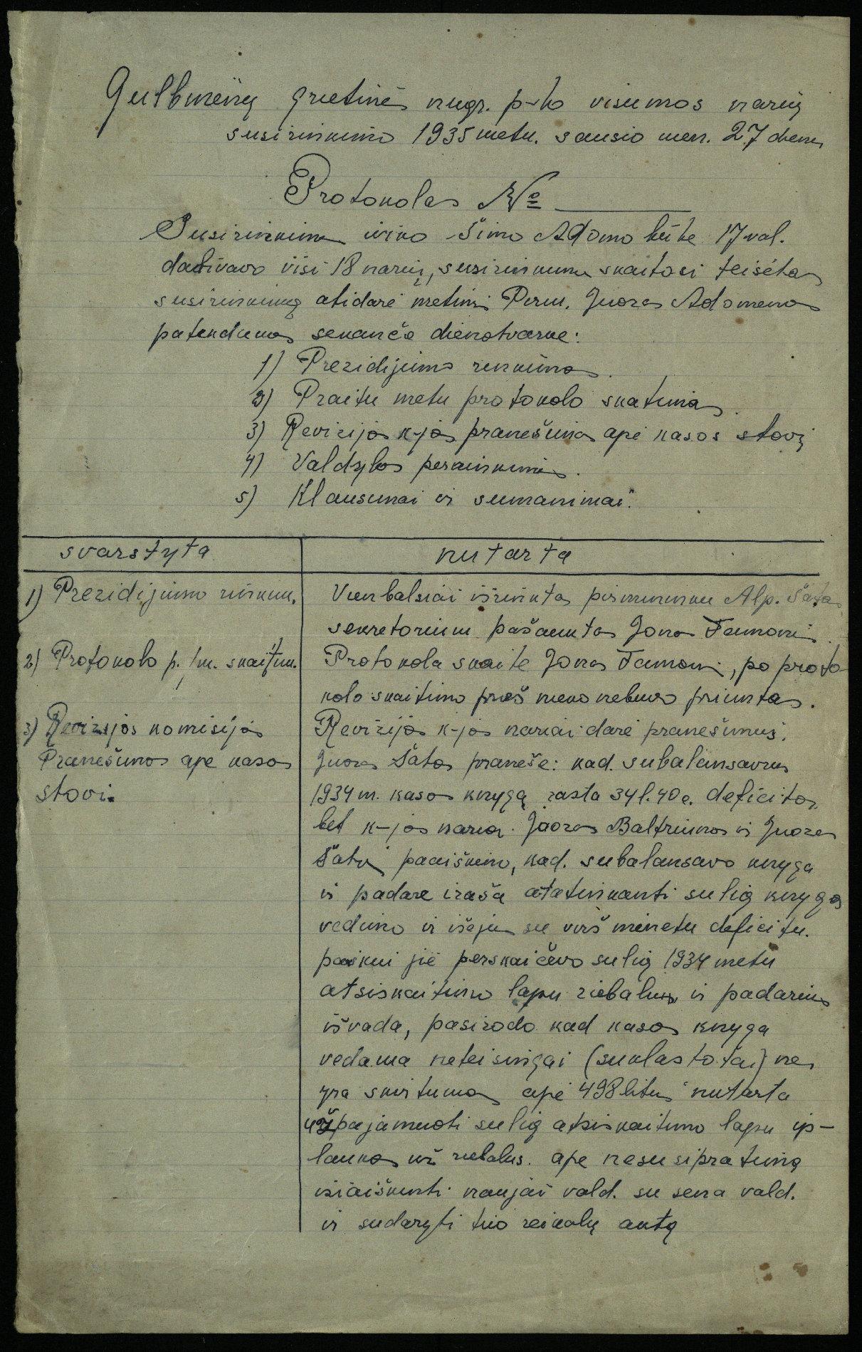 Biržų apskrities Krinčino valsčiaus Gulbinėnų kaimo grietinės nugriebimo punkto visumos narių susirinkimo protokolas, 1935 m.